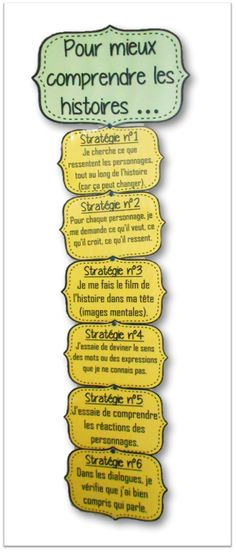 Reading Strategies, Reading Activities, Guided Reading, Reading Comprehension, Teacher Blogs, Best Teacher, Cycle 3, French Classroom, French Resources