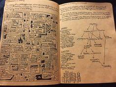 notebookishbalderdash: Some of my favorite...