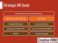 Strategic Role of Human Resources   HR Strategy   Pinterest ...