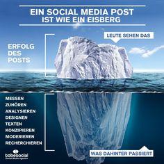 #SocialMediaTipps für mehr User #Engagement und #Kundenbindung auf Facebook, Twitter & Co. #PerfektePost #Iceberg #Eisberg