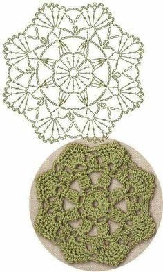 No 35 serrated medallion lace crochet motifs 톱니모양 모티브도안 – Artofit Crochet Coaster Pattern, Crochet Mandala Pattern, Crochet Square Patterns, Crochet Circles, Crochet Blocks, Crochet Diagram, Crochet Chart, Crochet Squares, Diy Crochet