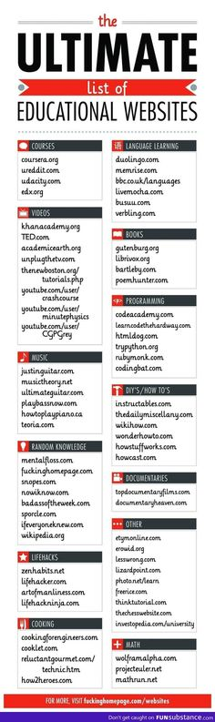 Useful websites/ just know that there isnt any hyperlinks connected with them respectively.