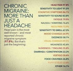 "Natural Headache Remedies - June is Migraine and Headache Awareness Month, but June is the day dedicated to those that suffer from Chronic Migraine. ""Chronic migraine: …The International Headache Society defines ch… Types Of Migraines, Migraine Triggers, Migraine Diet, Migraine Pain, Chronic Migraines, Migraine Relief, Chronic Illness, Chronic Pain, Chronic Fatigue"
