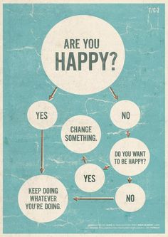 Happy? Keep doing what you're doing. Unhappy? Try to change something