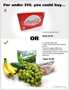 """Eating healthy on a college budget! This site just has a bunch of """"$20 Food Show Downs"""" (similar to what you see), which are kind of interesting. They make a good point, but keep in mind: how much of that fresh produce will you be able to use before it goes bad? And how much the expense goes up when you only use half of what you bought... so shop wisely!  Allen Allen Allen Braden"""