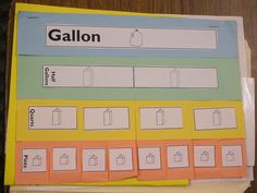 Measurement and fractions in one graphic organizer!