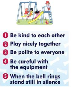 Playground rules and visuals. Playground rules and visuals. Playground Rules, Playground Safety, Preschool Playground, Safety Rules At School, Safety Rules For Kids, Safety Games, Classroom Door Signs, Classroom Rules, Classroom Ideas