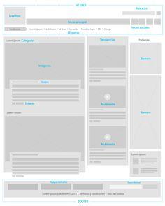 Mockup: ¿Qué no puede faltar en un sitio web?