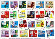Les lettres de l'alphabet                                                                                                                                                                                 Plus