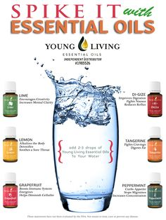 DRINK YOUR WATER Are you drinking enough water? Young Living essential oils are…
