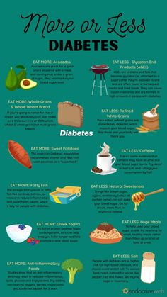 Diabetic Desserts, Diabetic Recipes, Diabetic Living, Diabetes Care, Man Food, People Eating, How To Eat Less, Keto Meal Plan, Eat Right