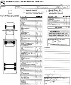 7 Best Photos of Semi Pre-Trip Inspection Forms - CDL Truck Pre-Trip Inspection, Truck Pre-Trip Inspection Form and Pre-Trip Vehicle Inspection Form Truck Driving Jobs, Vehicle Inspection, Training School, Spanish English, Big Rig Trucks, Commercial Vehicle, Editing Pictures, Cool Photos, How To Plan