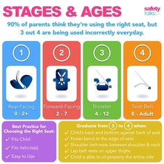 Car seat cheat sheet | Car seats, Infographic and Stage