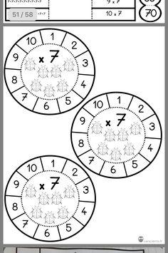 LAM ♦ Les tables de multiplication (www