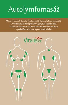 Flat Tummy, Flat Belly, Metabolism, Reiki, Herbalism, Infographic, Health Fitness, Victoria Secret, Healing