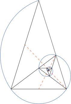 Golden triangle (mathematics) - WOW.com