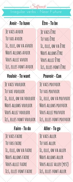 near conjugation infographic, French language, French phrases, Future verbs, French verbs French Language Lessons, French Language Learning, Learn A New Language, French Lessons, German Language, Spanish Lessons, Japanese Language, Spanish Language, French Verbs