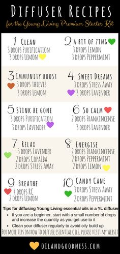 10 beautiful diffuser recipes using Essential Oils from the Young Living Premium Starter Kit.