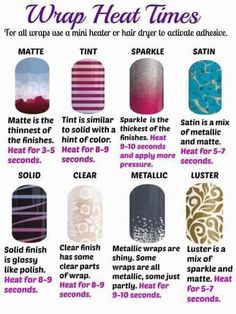 Jamberry wrap heat times