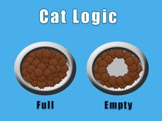 Cat food bowl logic. But...this doesn't mean we should keep filling it! :)