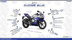 Yamaha Racing Blue Edition: Unleash Your Racing Instinct Infographic Yamaha Yzf R, Engineering, Racing, Bike, Infographics, Image, Running, Bicycle, Infographic