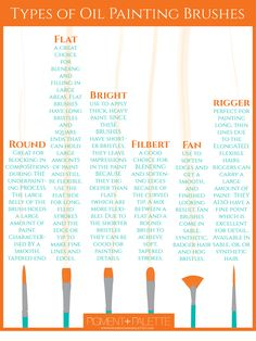 Ever wondered what all those different brushes are for? Here is a chart we made of the most common oil painting brushes and what they are used for. Visit www.pigmentandpalette.com for all things art!