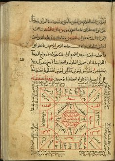 Manuscript-Shams-al Ma'arif wa-lata'if al awarif Islamic Phrases, Islamic Art, Medieval Manuscript, Illuminated Manuscript, Islam And Science, Magic Squares, Magic Symbols, Wiccan Spells, Free Pdf Books