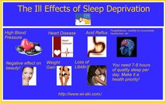 Sleep is an important part of being and staying healthy, if you don't get enough quality sleep these are the things you may experience.