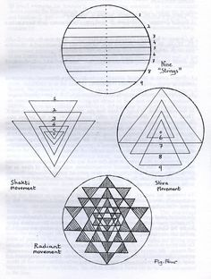 "How To Draw How to Draw Sri Yantra - . This is my article about the Sri Chakra Yantra, and how to draw one for ourselves. It first appeared in ""Self Enquiry"", a number of years ago. Readers of The Sacred India Tarot will note, … Sacred Geometry Symbols, Sacred Geometry Tattoo, Spiritual Symbols, How To Draw Sacred Geometry, Tattoos Mandala, Tattoos Geometric, Mandala Art, Flower Mandala, Third Eye"
