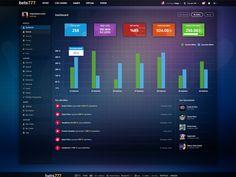 Bets Dashboard designed by Tolga Çavdar. Casino Poker, Dashboard Design, Game Ui, Dashboards, Data Visualization, Ui Ux, Design Inspiration, App Design