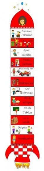 Voici la fusée des responsabilités ! Behaviour Management, Behaviour Chart, Classroom Management, French School, French Class, Study French, Tongue Twisters, Robots For Kids, French Immersion