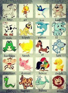 Turkish Lessons, Learn Turkish Language, Language Study, Foreign Languages, Teaching Tools, Kids Education, Activities, Learning, Turkish Language