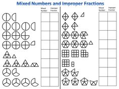 Mixed numbers and improper fractions worksheets [FREE]