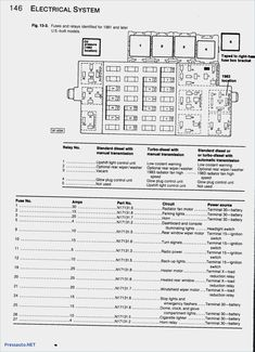 Dear visitors, when you are searching the brand-new 2006 Pt Cruiser Fuse Box Diagram circuitry representation collection to read this day, 2006 Pt Cruiser 2006 Vw Jetta, Vw Jetta Tdi, Vw Tiguan, Volkswagen, Vw Eos, Fuse Panel, Ford Probe, Chevrolet Trailblazer, Diagram Chart