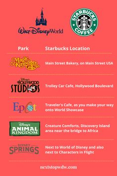 A full guide on getting your Starbucks fix during your Disney World vacation. All the Starbucks locations across Walt Disney World Resort. You won't need to miss your coffee fix! Disney World Packing, Disney World Rides, Disney World Characters, Disney World Vacation Planning, Disney World Food, Disney World Parks, Walt Disney World Vacations, Starbucks Locations, Discovery Island