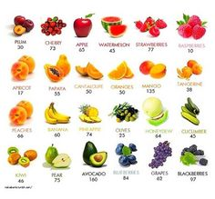 fruit that starts with d fruit loops healthy