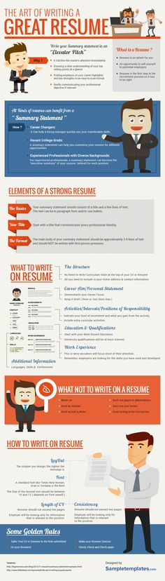 Everybody knows that one can\u0027t expect to get a good job without an - resume for job