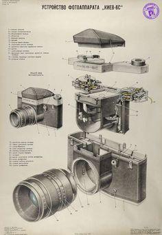 USSRPhoto.com - Russian / Soviet Cameras Wiki Catalog - Kiev 6C Schematics