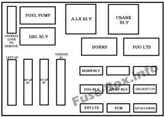Under-hood fuse box diagram: Chevrolet Impala (2000, 2001