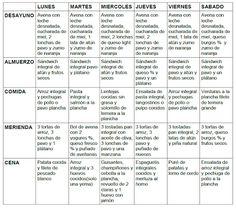 Dieta volumen ~ MUSCULACION PARA PRINCIPIANTES