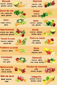 Health Options, Health Tips, Health Care, 1200 Calorie Diet, 1200 Calories, Weight Loss Drinks, Diabetes, Health Fitness, Lose Weight