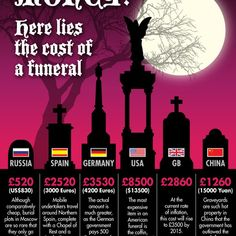 cost-of-funeral-in-different-countries-economy-infographic12-600x600.jpg (600×600)