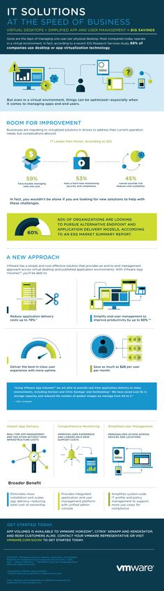 vmware-achieve-big-savings-with-app-volumes.png (1000×3602)