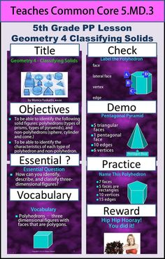 5th Grade Geometry 4 - Classifying Solids teaches students 8 different types of polyhedron prisms and their characteristics. Next the lesson teaches students 4 different types of polyhedron pyramids and their characteristics. Then the lesson teaches students 3 different non-polyhedrons and their characteristics. Click Visit to see product.