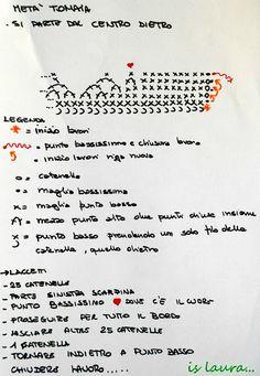 Ecco il tutorial grafico e fotografico delle scarpine protagoniste del postdi qualche giorno addietro. Ho pensato di fare mettere delle spiegazioni grafiche e se non capite qualche cosa sono sempre a vostra disposizione. ;) Finita la soletta si…