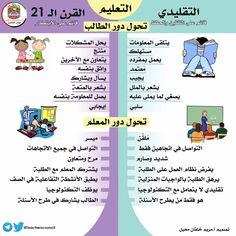 تحول دور الطالب والمعلم في التعليم Active Learning Strategies Deeper Learning Learning And Development