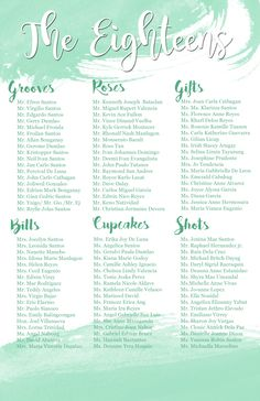 Here are the list of names that are included in my Here are t… – The little thins – Event planning, Personal celebration, Hosting occasions 18th Debut Theme, 18th Debut Ideas, Debut Themes, Debut Checklist, Party Planning Checklist, Debut Planning, Event Planning, Ideas 18 Cumpleaños, Fun Ideas