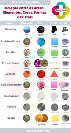 Feng Shui Dicas, I Ching, Language Of Flowers, Instagram Makeup, Minerals And Gemstones, Interior Design Tips, Good Vibes Only, Yin Yang, Healing Crystals