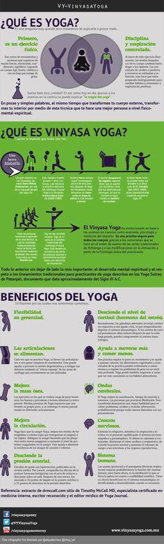 ¿Qué es Yoga?