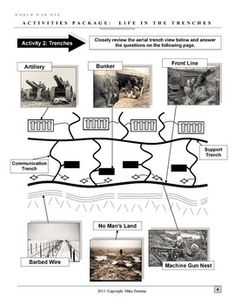 World War One was a horrible war. This comprehensive package communicates to students the hellish conditions of the trenches. It effectively focuses on the human experience of those who served in the war. There are seven differentiated activities in this 6th Grade Social Studies, Social Studies Worksheets, Teaching Social Studies, History Teachers, History Class, World History, Grades, Anzac Day, Canadian History
